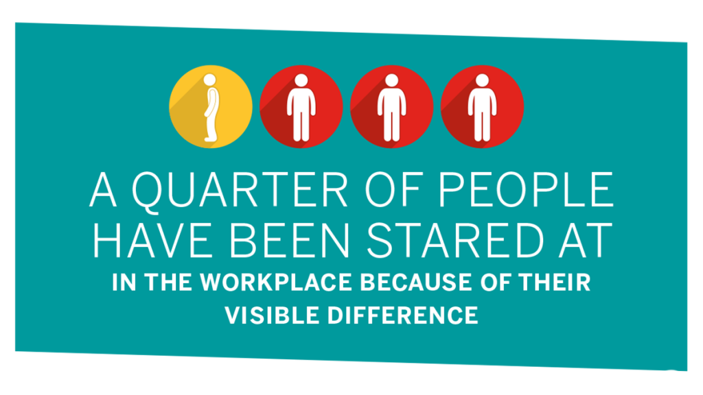 A quarter of people have been stared at in the workplace because of their visible difference