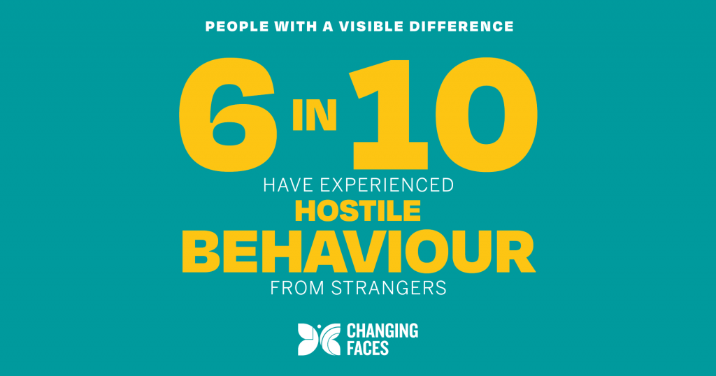 6 in 10 have experienced hostile behaviour from strangers